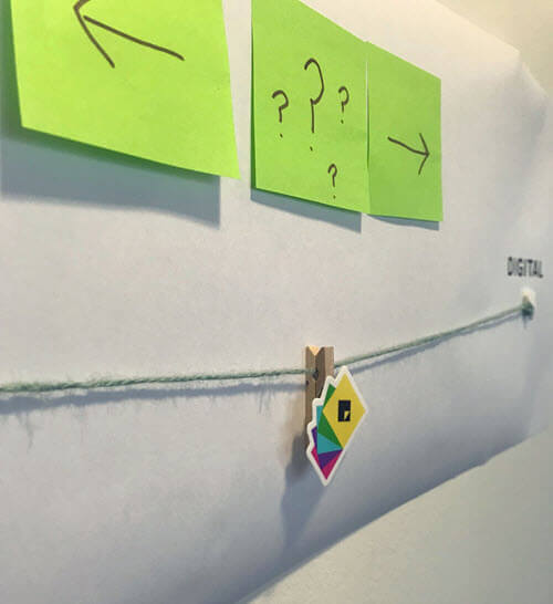 Post-its on wall.