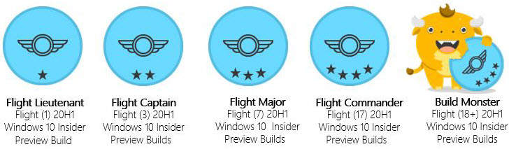New badges from 1 to 4 stars, plus build monster.