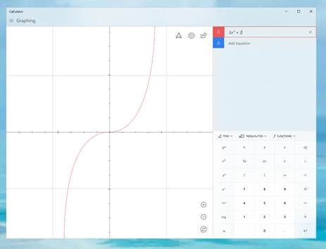 Screenshot of Windows Calculator in graphing mode.