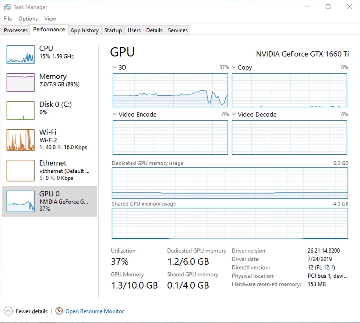 The GPU display you'll see in Task Manager's Performance tab when you select your GPU.