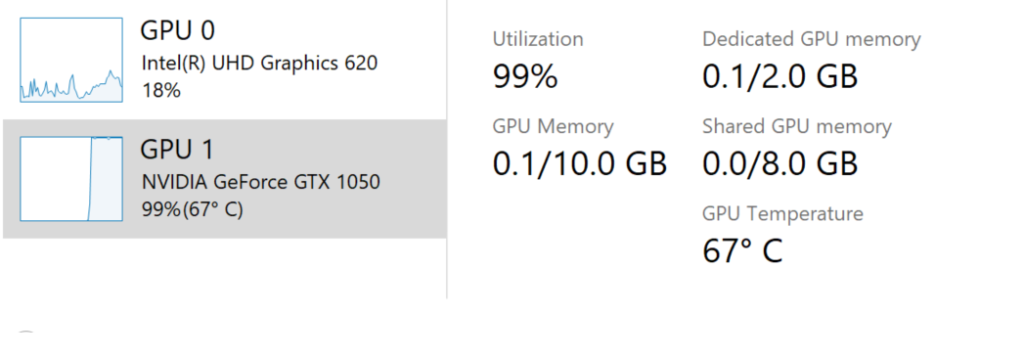 GPU's temperature display in Task Manager's Performance tab.